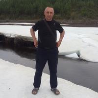 Анкета Сергей Заикин