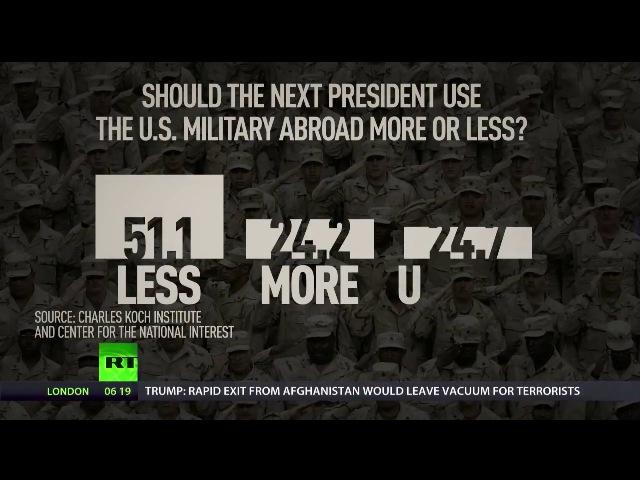 Präsident Trumps gebrochenes Versprechen auf Frieden und Ende der US-Militärinterventionen