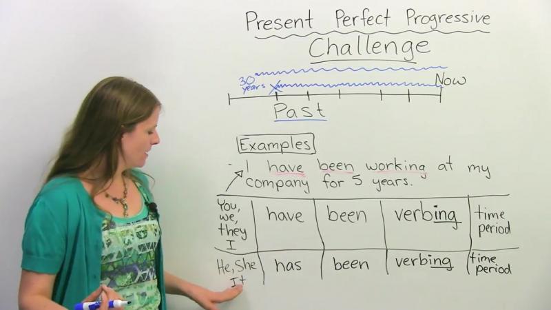 Take the Present Perfect Progressive challenge
