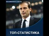 ТОП-статистика: Массимилиано Аллегри