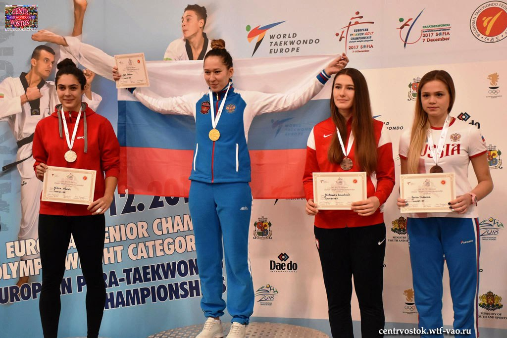 Senior-Female-sv67kg