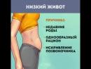 Как убрать живот если его причина не лишний вес
