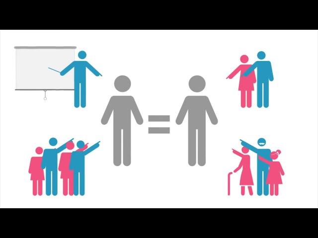Gender erklärt in weniger als 3 Minuten Genderwahnsinn