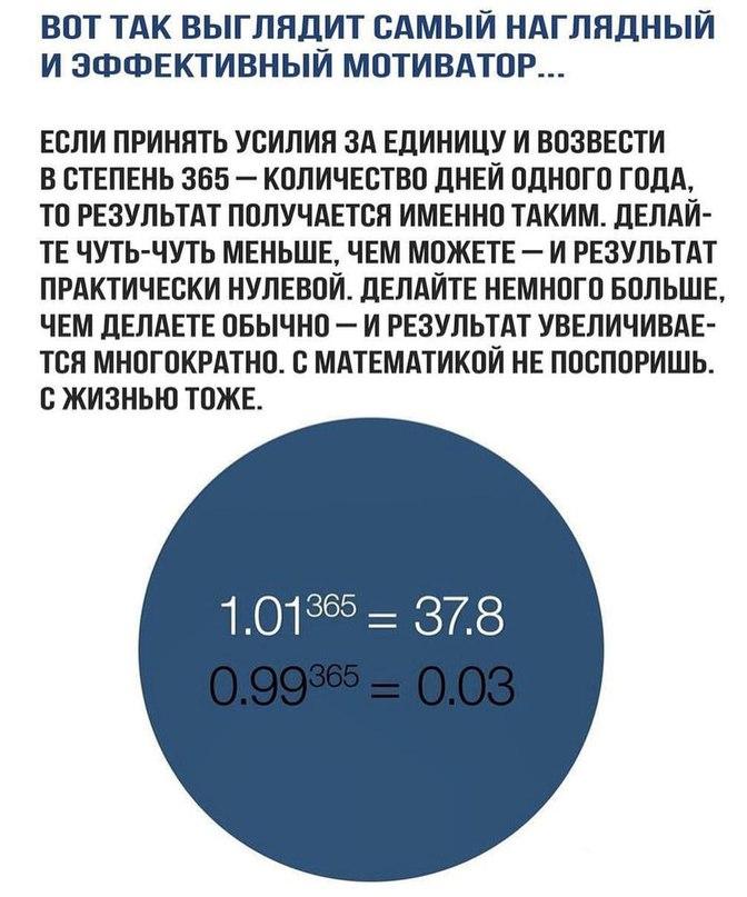 Евген Крук | Брест