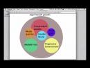 Создание адаптивных сайтов - урок первый