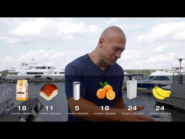 Денис Семенихин Питание 137 Сахар Его влияние на организм Сколько глюкозы мы употребляем