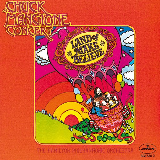 Chuck Mangione альбом Land Of Make Believe