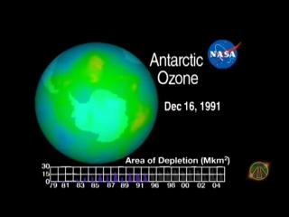 Der OZON-SCHWINDEL - Wissenschaftler entdeckten die wahre Ursache des Ozonlochs
