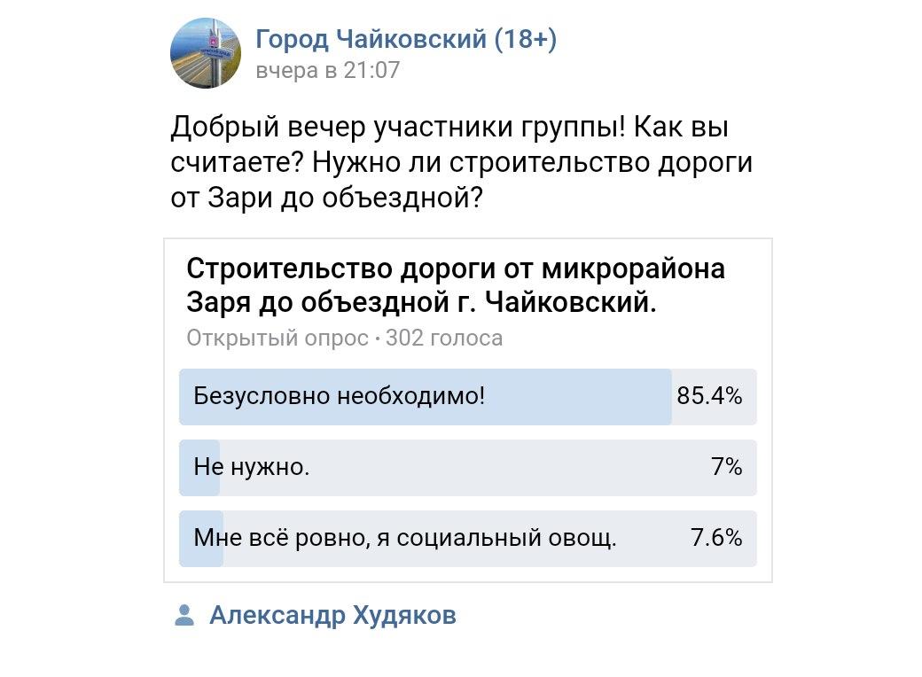 автомобильной дороги п. Заря – Объездная (ПТТ и СТ), г. Чайковский