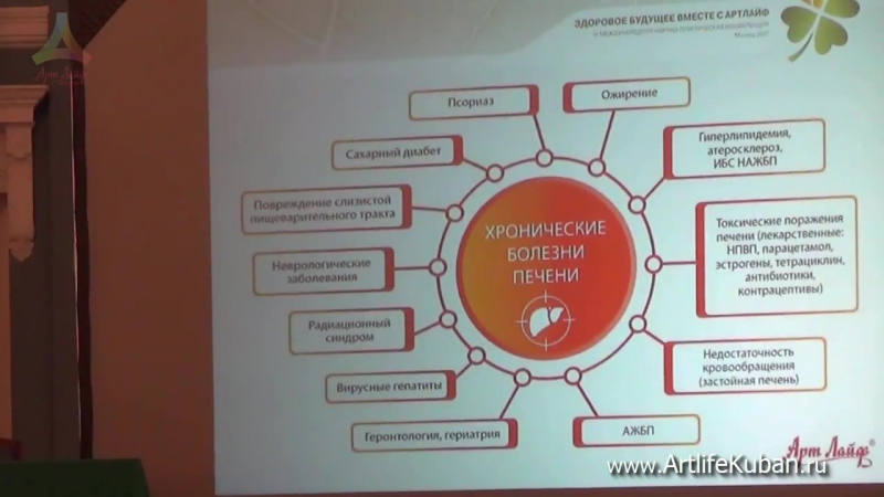 Олеопрен ГЕПА в профилактике хронических заболеваний печени.