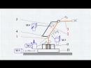 2 2 Конструкции манипуляторов промышленных роботов