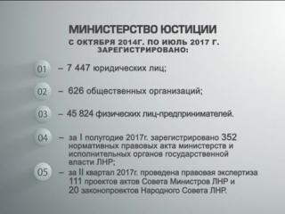 ГТРК ЛНР. Республика в цифрах. Министерство юстиции. 29 августа 2017 год.