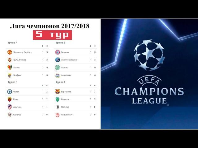 Футбол, Лига Чемпионов 2017/2018, Результаты 5 тура в группах A. B. C. D, Турнирная таблица.