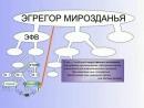 ЭГРЕГОРЫ или Биополевые структуры