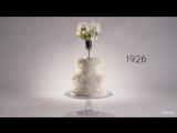 Эволюция свадебных тортов за последние 100 лет