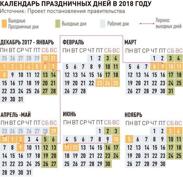 Утвержден календарь праздников 2018 года в россии