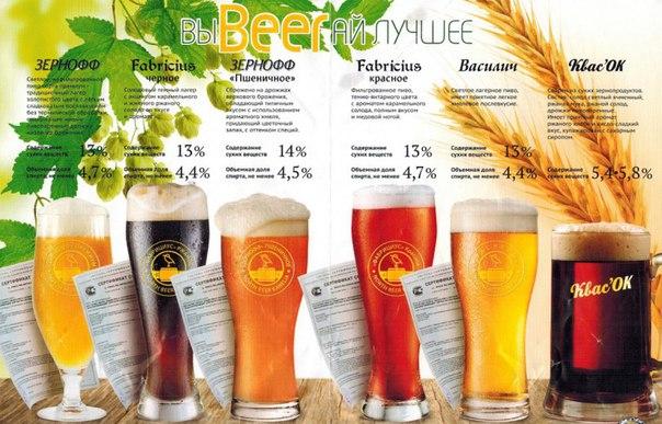 Что означает живое пиво