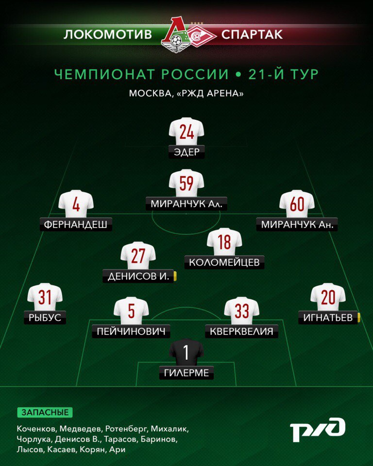 """Премьер-лига. """"Локомотив""""-""""Спартак"""" 21-го тур"""