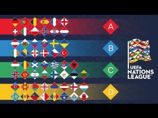 Лига Наций. Жеребьевка