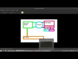 Обработка форм методом POST и GET в php 7.1