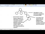 Матричный проект VSEM.MONEY - результаты, ответы на вопросы. Заработок в интернете.
