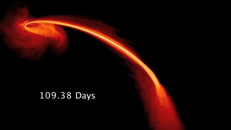 Приливные силы черной дыры, разрывают звезду и формирует из неё акреционный диск