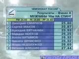 ЧР2007 - 50 сп (муж, юн) - финал