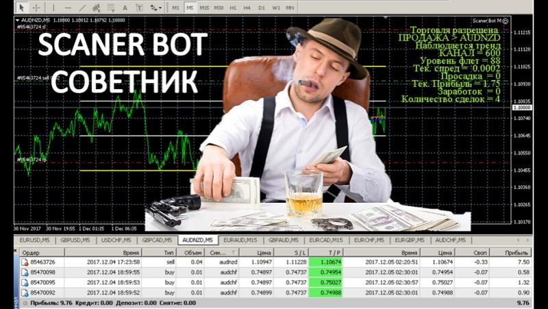 Как выбрать советник для рынка форекс. Scaner Bot - прибыльный торговый робот.