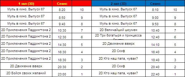 Афиша кинотеатра Ковтюха станица Полтавская
