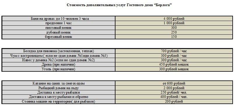 Вадим Берлогов | Апатиты