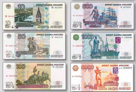 ルーブル ロシア