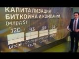 Золото майнеров- мир охватила криптовалютная лихорадка