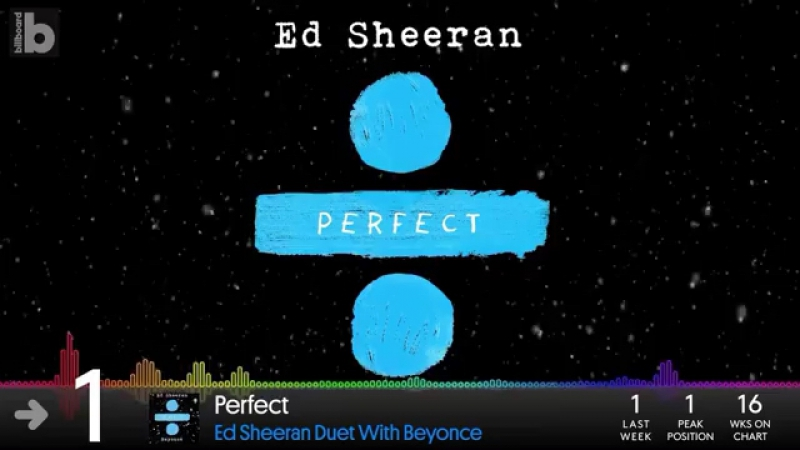 «Perfect» holds the No. 1 spot on the Billboard Hot100 Chart