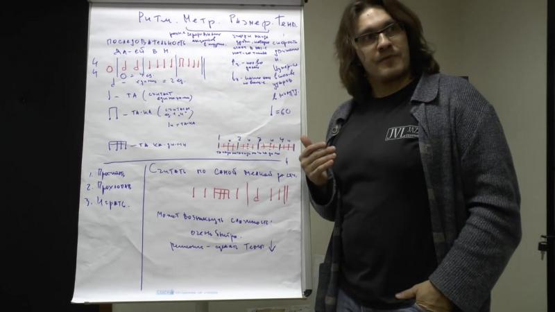 Теория музыки_ ритм, метр, размер, темп