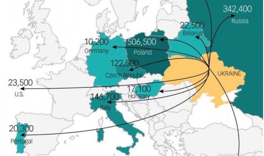 Миграция с Украины за последнее время