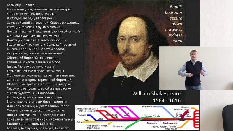 1.13 История английского The mystery of William Shakespeare