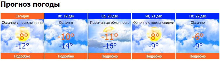 погода Чайковский, 2017 год