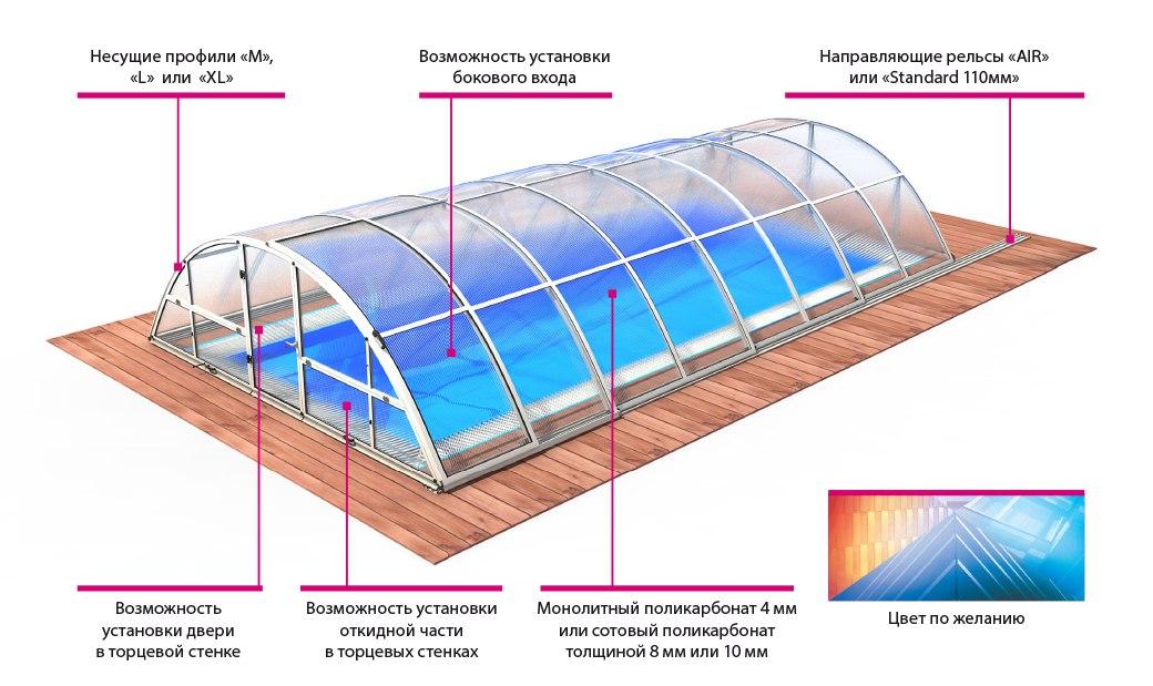 павильоны Klasik Albixon для бассейнов