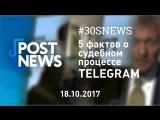 18.10   5 фактов о судебном процессе Telegram