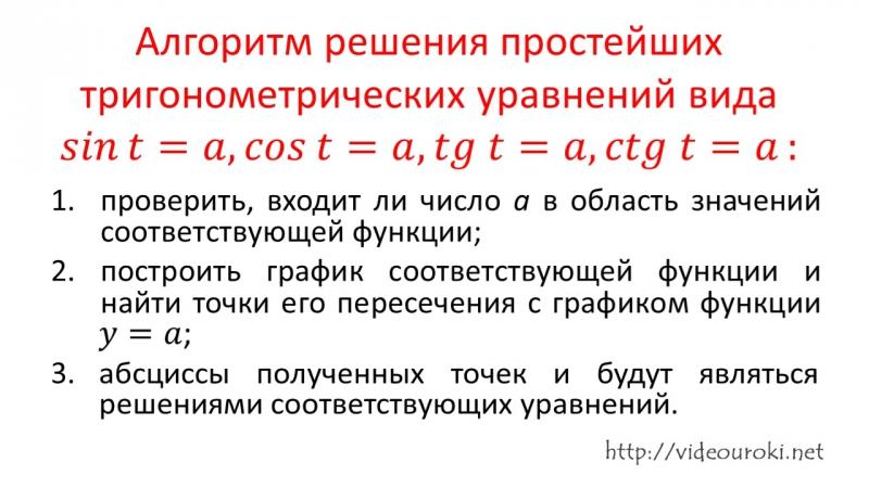 19. Первые представления о решении тригонометрических уравнений