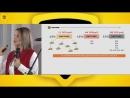 План выплат с абонплат водителей Промо Мария Алдашова топ лидер компании