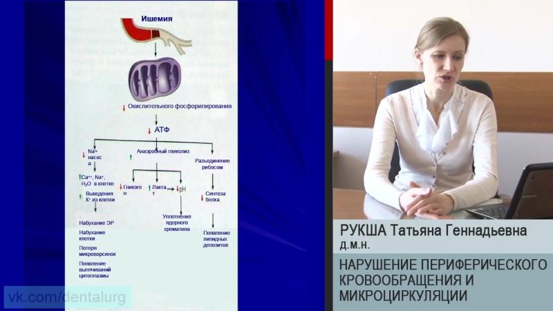нарушение перефирического кровообращения и микроциркуляции