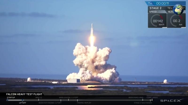 Илон Маск запустил автомобиль Теслу в открытый космос. Space X