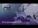 Расширение НАТО Карта