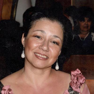 Марианна Мжельская