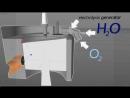 Визуализация двигателя работающего на простой воде