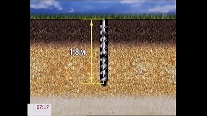 как определить глубину по шнекам