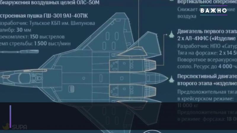 Новости • 2017 • Новейший российский истребитель Су-57 напугал британцев