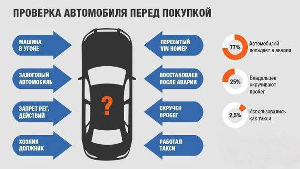 Как продать автомобиль если наследники против