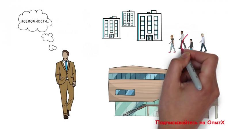 Как мыслят успешные люди - Секреты мышления миллионера - Т. Харв Экер - обзор книги » Freewka.com - Смотреть онлайн в хорощем качестве